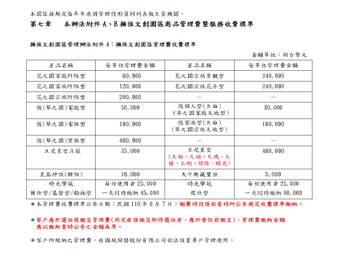 管理費對照表20210607